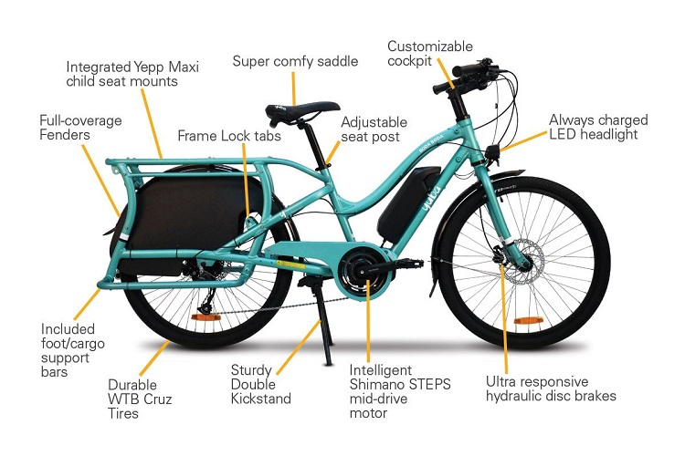 Anatomy Of Electric Bike